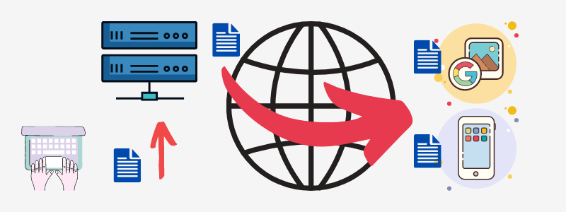 Web配信と開発の流れ