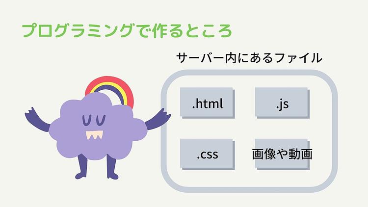 Webの仕組み4