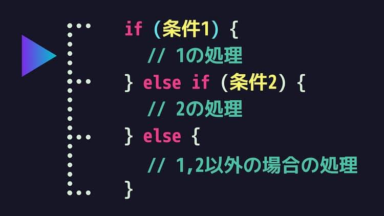 JavaScript ifの構文